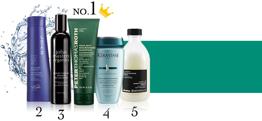 Best Haircare Buys 2017! Top 5 Bestselling Shampoos, Treatments, Styling Products & more!